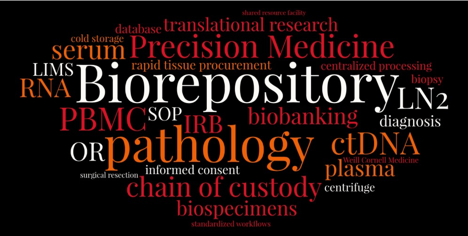 Weill Cornell Medicine Institutional Biorepository Core